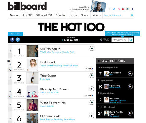 billboard-hot-100-billboard